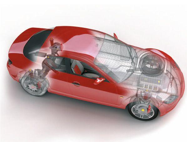 FUJITSU AUTOMOTIVE SYSTEM SOLUTIONS