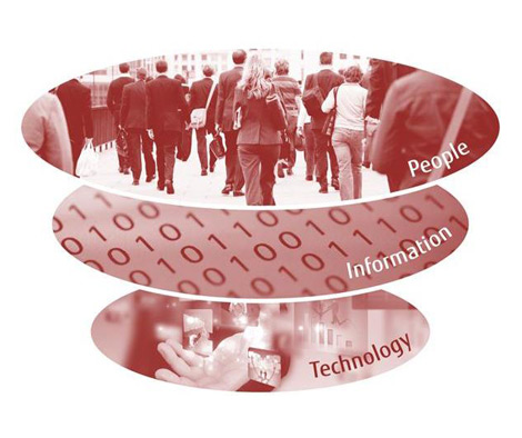 Fujitsu Technologie und Services Vision