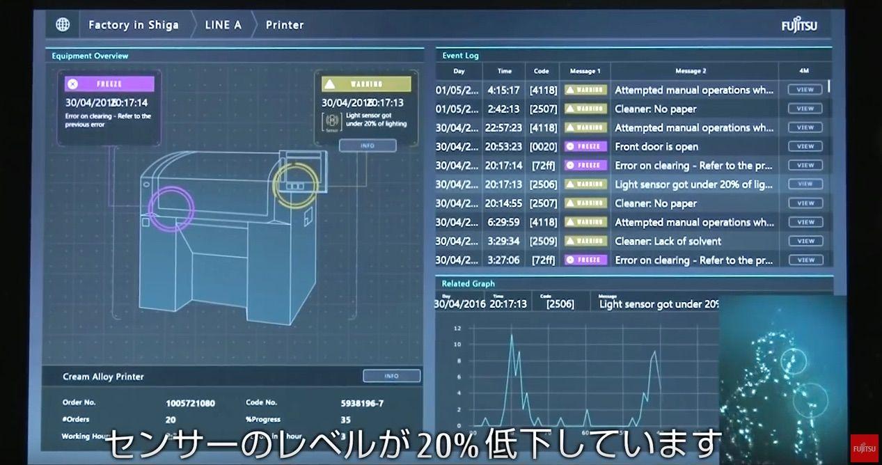 Intelligent_Dashboard CeBIT