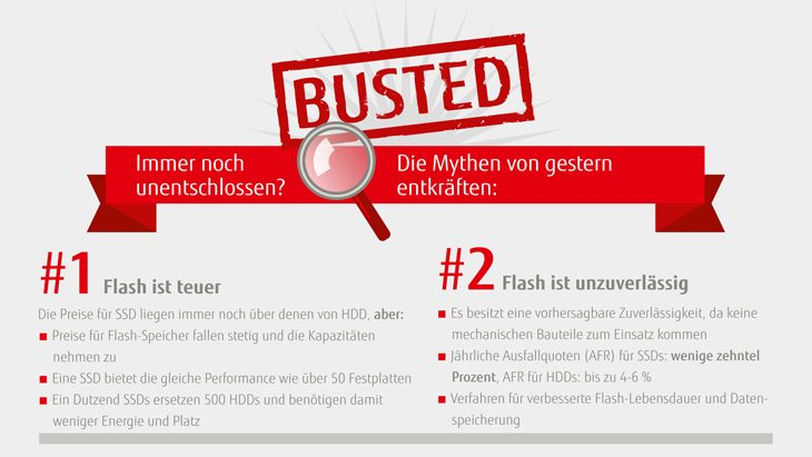 Flash-Mythen entlarvt