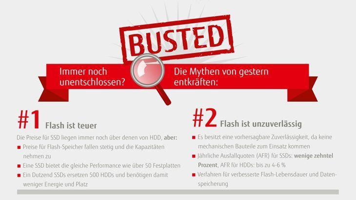 Flash-Mythen entlarvt