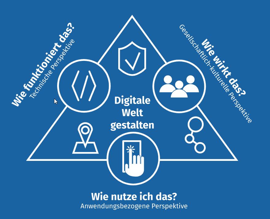Charta Digitale Bildung