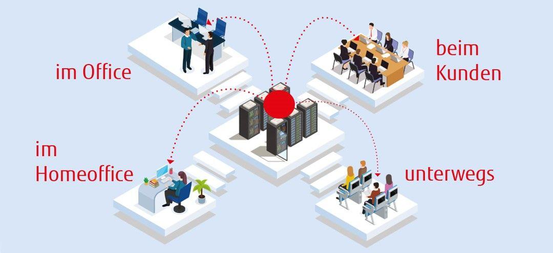 Die IT vieler Unternehmen ist für die derzeitige Krise nicht gut gerüstet. Was braucht es für ein tragfähiges Digital Workplace-Konzept?