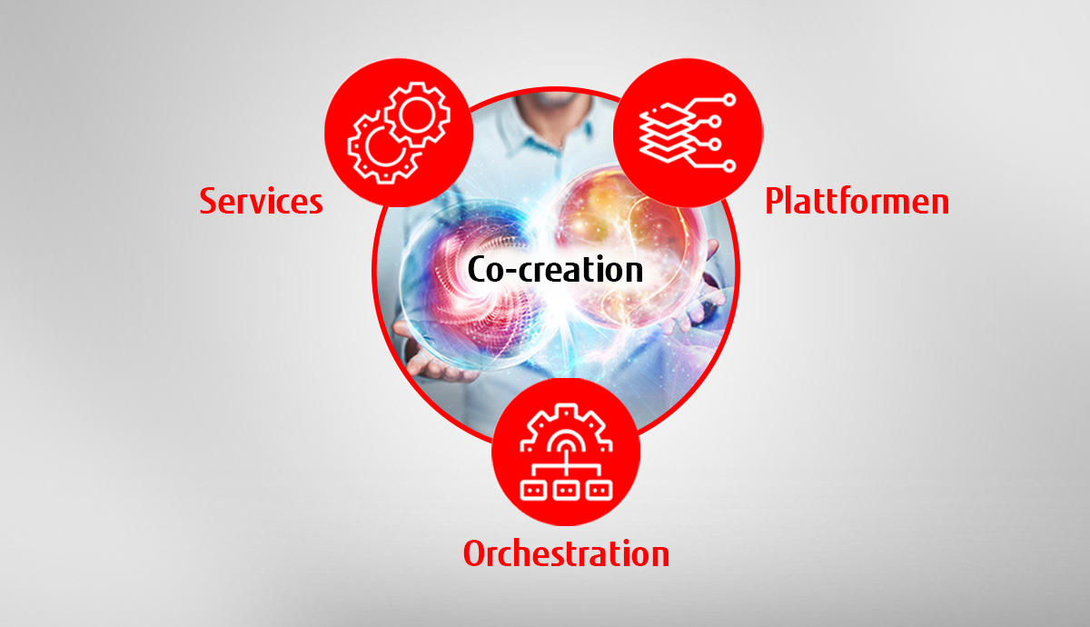 Vier Schlüssel für den Zugang zu Hybrid IT und Cloud