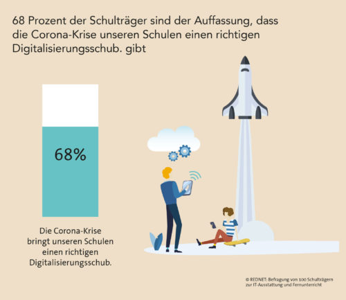 Fernunterricht in Deutschland Contentbild 4