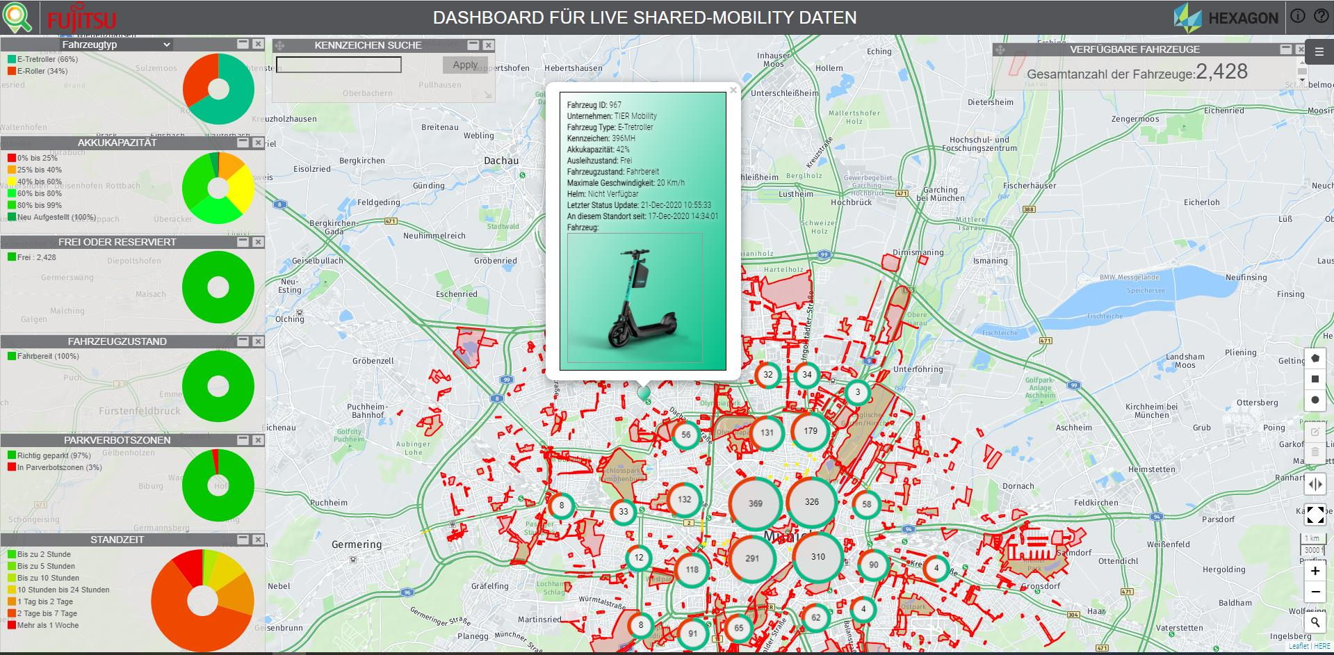 Smart-Monitoring-Ecosystem: Live Shared-Mobility Daten