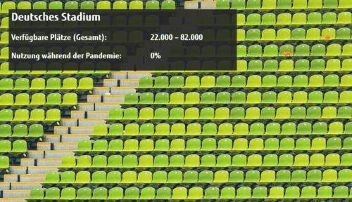 Kapazität Stadion